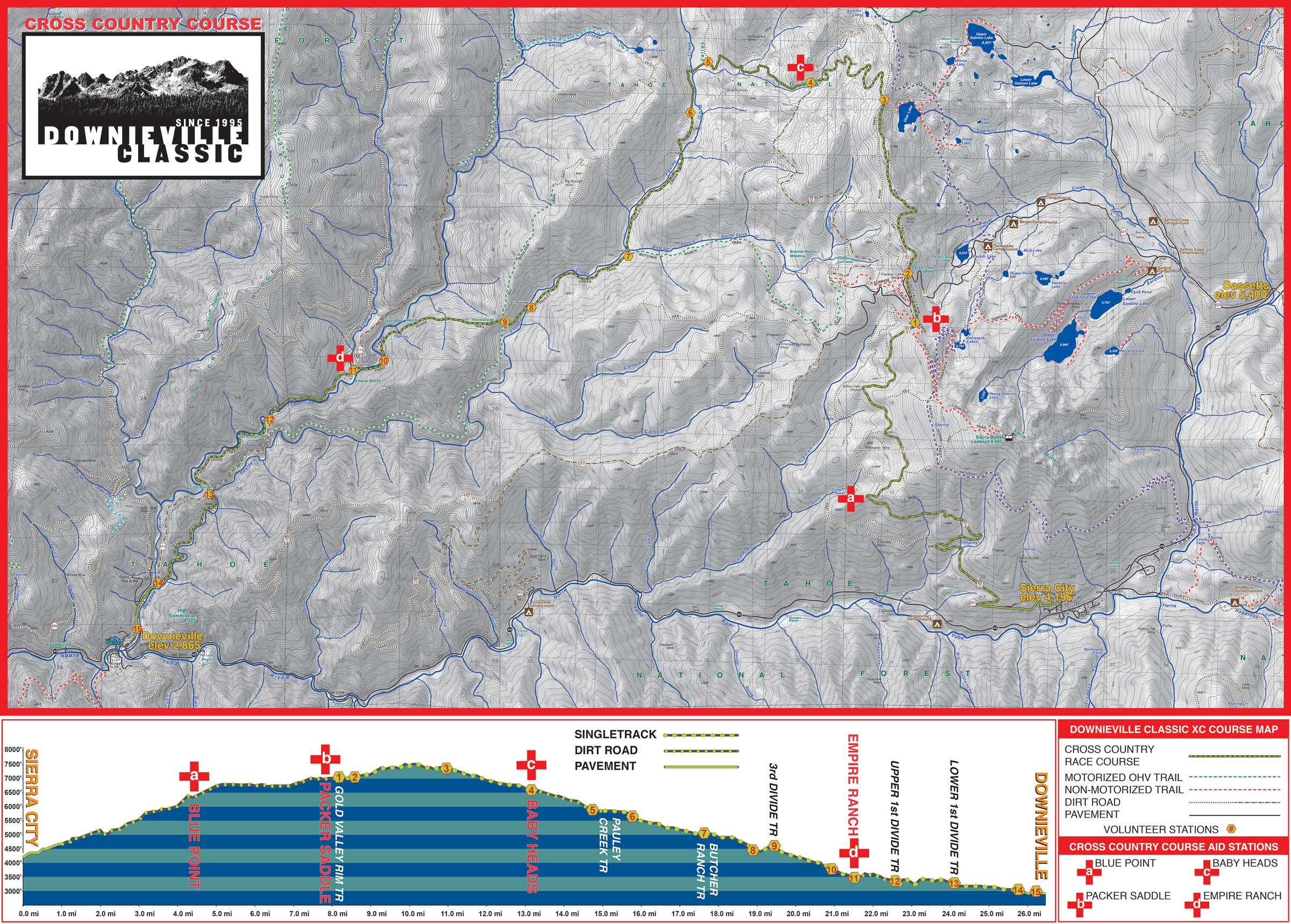 Downieville Classic Cross Country Race